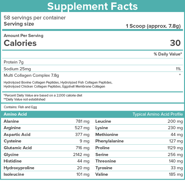 SkinnyFit Super Youth collagen nutrition facts