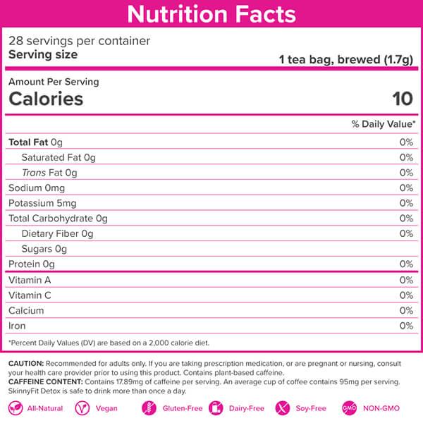 SkinnyFit detox tea nutrition facts